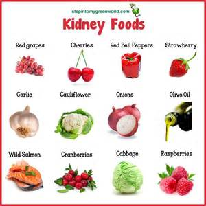kidney foods recipes health weight loss detox kidney health and health