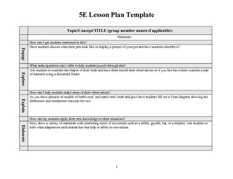inquiry based lesson plan template plan template