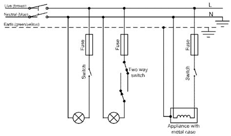 house earthing diagram earth wire diagram