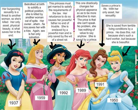 disney princess problems awesomely luvvie