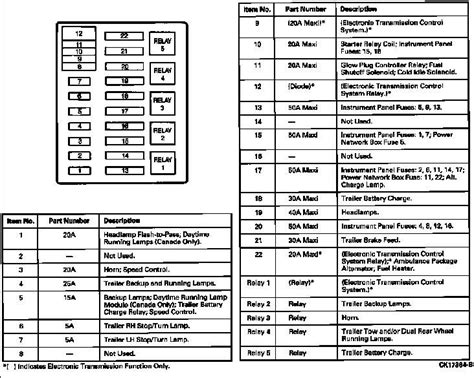 ford f350 fuse panel diagram 1992 ford f350 fuse diagram 1992 automotive wiring