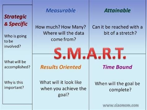 smart for six s t e p s in six weeks to healthy living books 17 best images about smart on smart targets