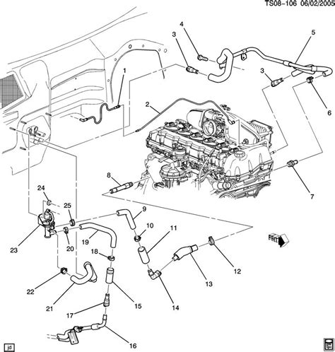 transmission control 1999 gmc envoy user handbook hoses pipes heater part 1 front