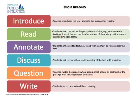 Step By Step Readings In For Iain Students Azhar Arsyad how to write a reading essay euthanasiapaper x fc2
