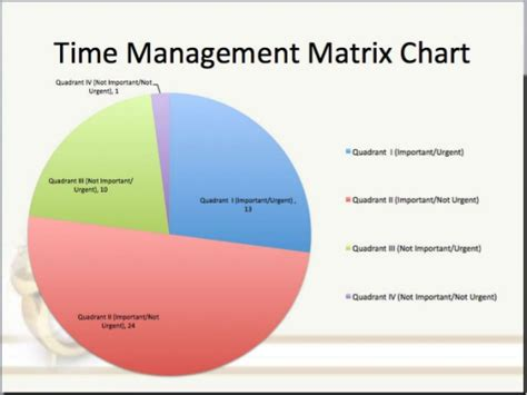 time matrix template time matrix template 28 images blank eisenhower matrix