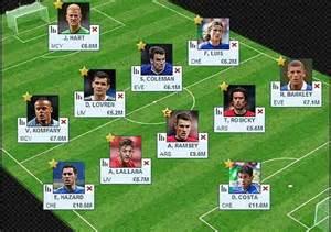 Dream league soccer tips and tricks