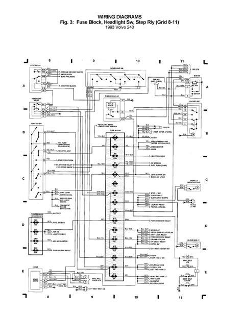 Volvo 240 (1993) - wiring diagrams - Fuse block, Headlight