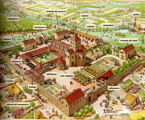 casa clero roma 3 la europa feudal sociales y naturales secundaria