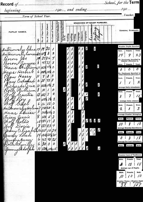 Stark County Birth Records Usgenweb Archives Stark County Ohio