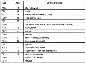 wiring diagram 2001 ford focus images