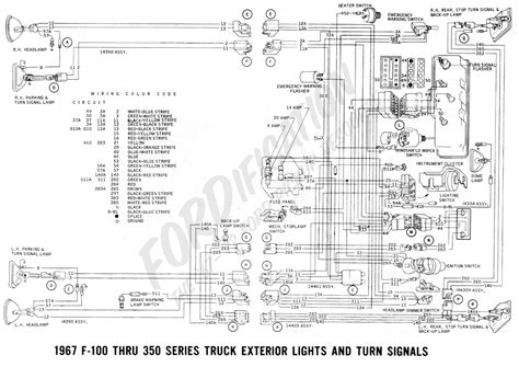 1969 ford f100 ignition switch wiring diagram wiring diagram