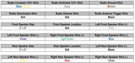 2012 toyota camry car stereo wiring diagram radiobuzz48