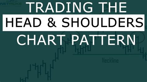 the pattern trader youtube trading head and shoulders chart pattern youtube