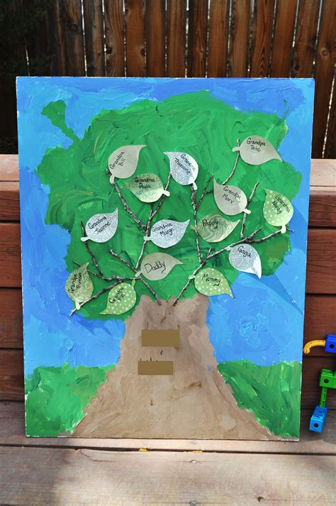 family crafts for a family tree craft for the musings from mommyland