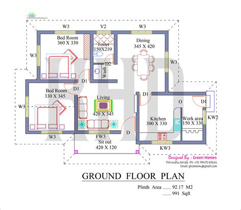 Nano home plan and elevation in 991 square feet kerala home