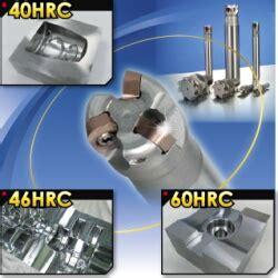 Hitachi Rh 2 high radius mill rh2p type moldino the edge to