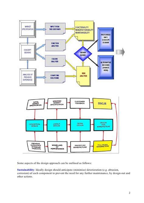 design engineer notes engineering design notes