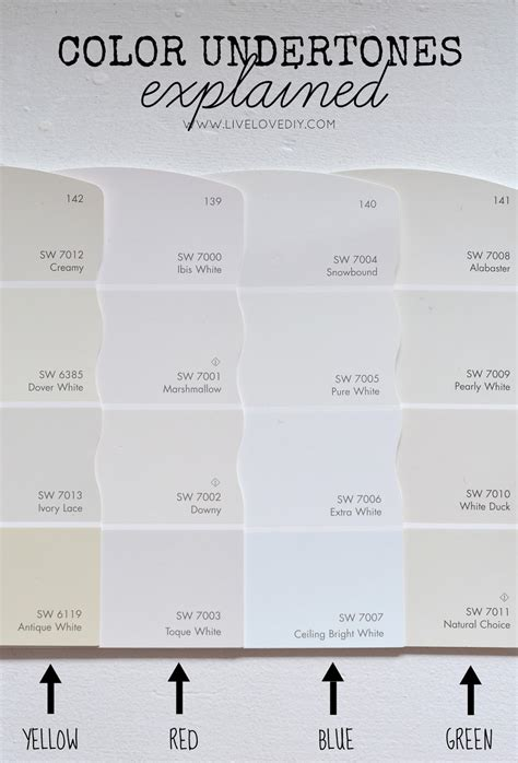 how to choose a paint color home decor