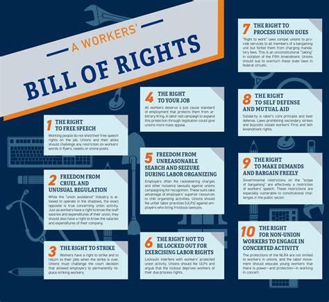 bill of rights section 15 hullabaloo