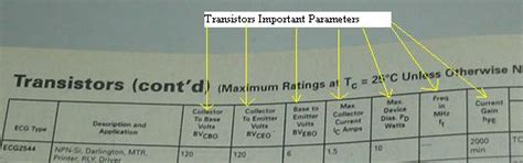 transistor replacement guide pdf transistor replacement guide 28 images understanding transistor cross reference equivalent