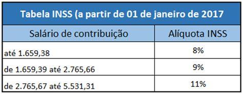 tabela salrio famlia 2016 atualizada tabelas fgts tabela inss e sal 225 rio fam 237 lia 2017
