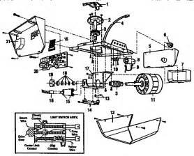 Garage Parts Automatic Garage Door Parts Diagram Wageuzi