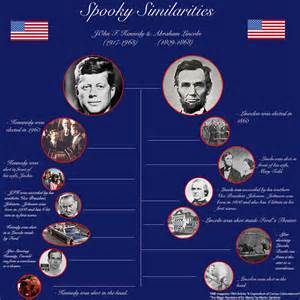lincoln and jfk image gallery kennedy lincoln similarities