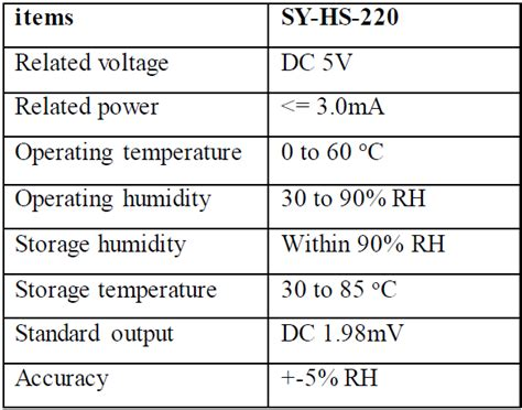 best humidity level for bedroom bedroom humidity level bedroom furniture high resolution