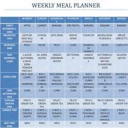 my sweet world indian diet chart for weight loss