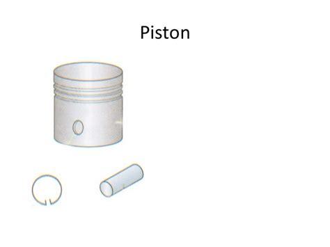 Pembersih Piston Enjin Khb Tingkatan 3