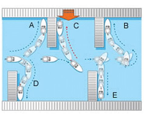 boat mooring techniques marina boat berthing techniques and procedures for pile