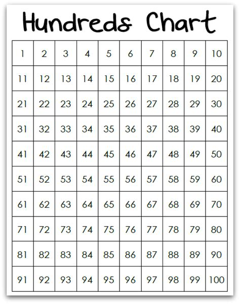 free printable numbers chart 1 100 free hundred printable 100 chart teacher pinterest