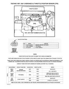 jeep cherokee   fuse box diagram cherokeeforum oiiiiiio jeep pinterest jeep