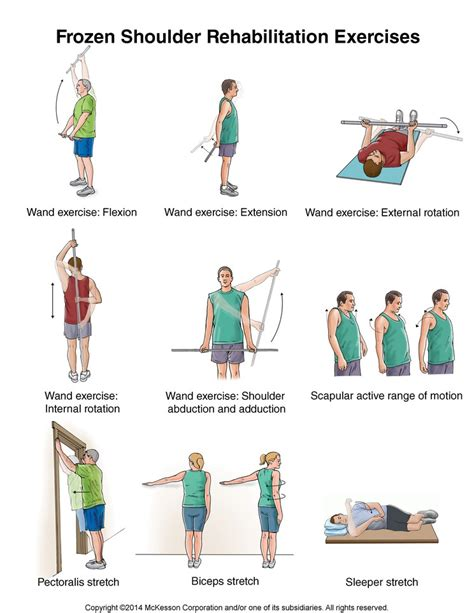 summit frozen shoulder exercises