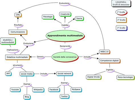 conto su di te testo mappe concettuali e mappe mentali scopri le differenze