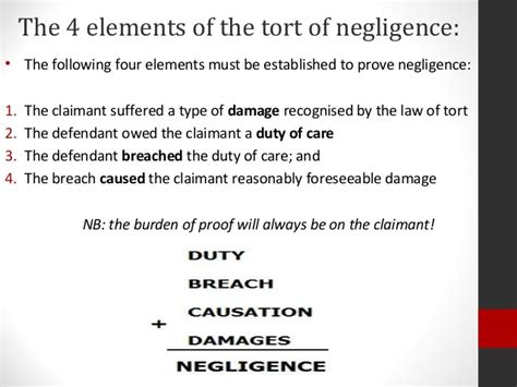 Explanation Letter Of Negligence Of Duty lecture 10 of tort