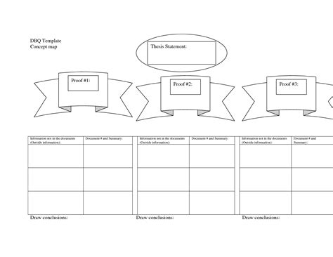 concept map exles and templates concept map