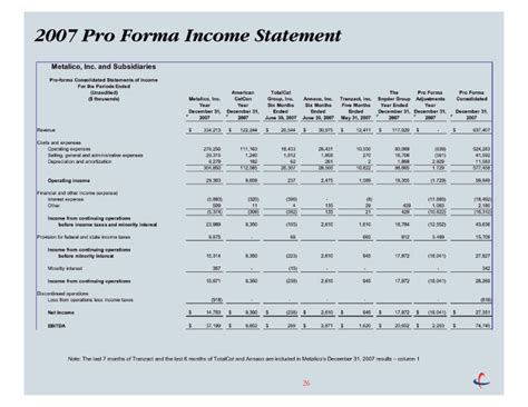 pro forma financial statements template pro forma income statement exle authorization letter pdf