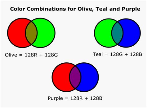 color combinations  olive teal  purple color