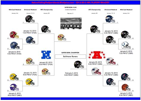 search results for nfl schedule playoffs 2015 calendar search results for nfl playoff bracket 2015 blank