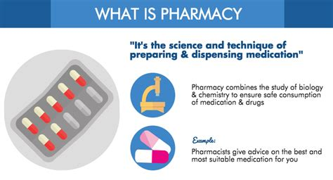What Is Pharmacy by Pharmacy Course In Malaysia Eduadvisor