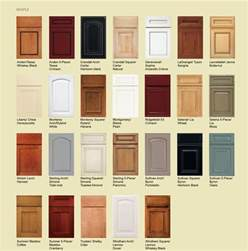 Styles Of Kitchen Cabinets glass cabinet door styles images