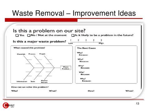 waste walk template waste walk audit