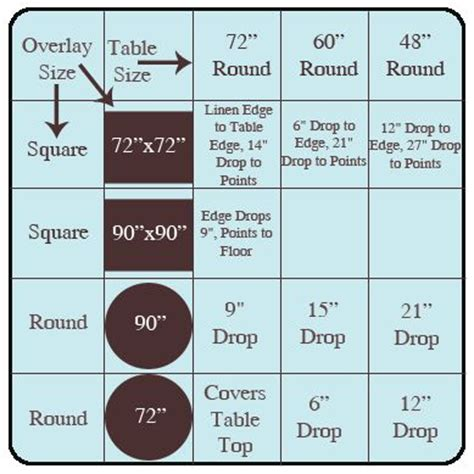 what size overlay for a 60 table overlay sizing chart wedding whatnots