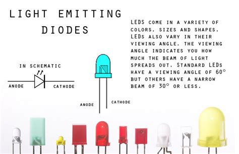 light emitting diode facts light emitting diode forward bias 28 images comsats institute of information technology cus