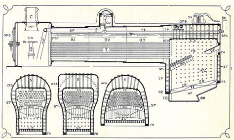 steam locomotive boiler diagram locomotive boilers boilers