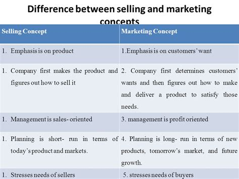 Mba Difference Between Marketing And Selling by Elements Of Marketing Fidelis Quansah Mrs Ppt