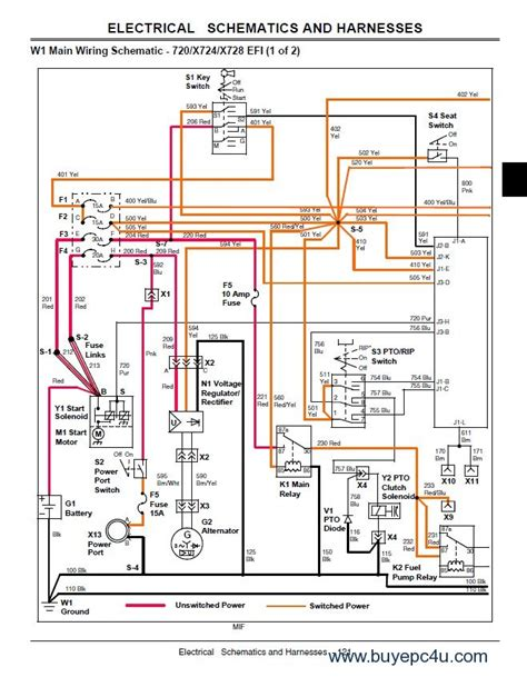 wiring diagram for z425 deere deere x304 wiring