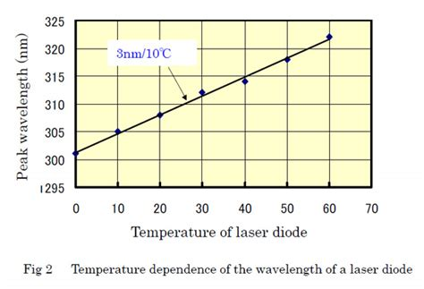 diode code definition definition of a laser diode 28 images what is a diode working principle diode and special