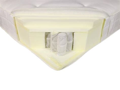 Ikea Hovag Mattress Review Ikea Hyllestad Mattress Review Which